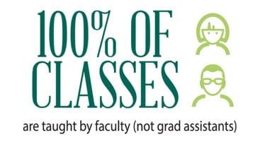 class statistics