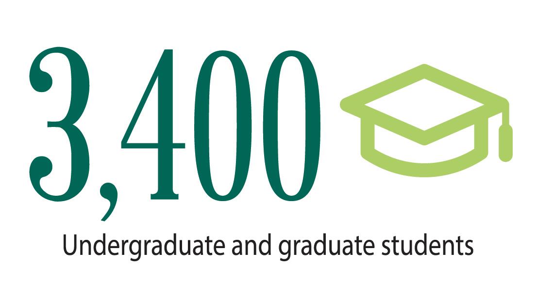 3400 students