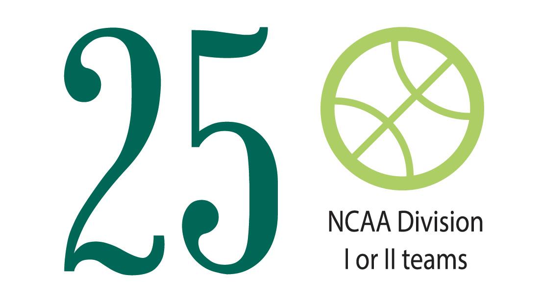 25 sports teams