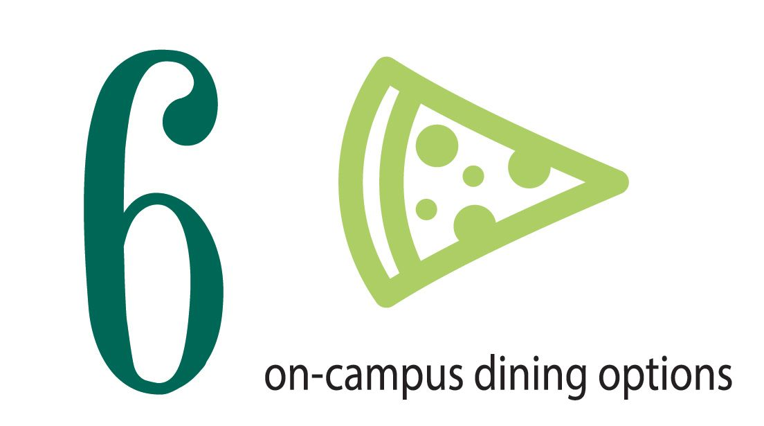 six on-campus dining options
