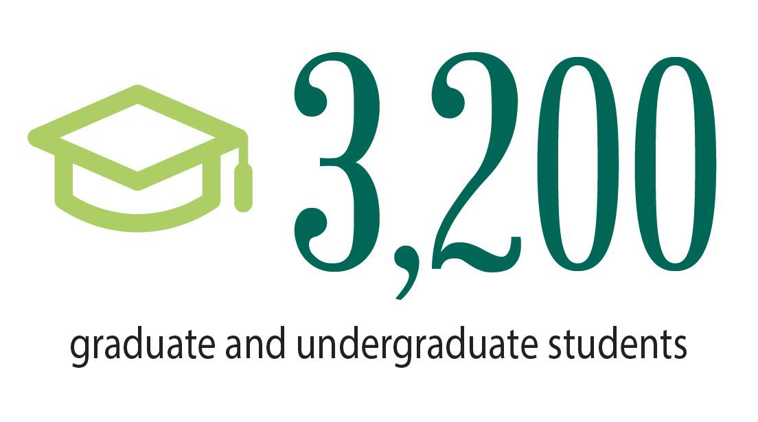 3,200 undergraduate and graduate students