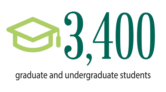 3,400 undergraduate and graduate students